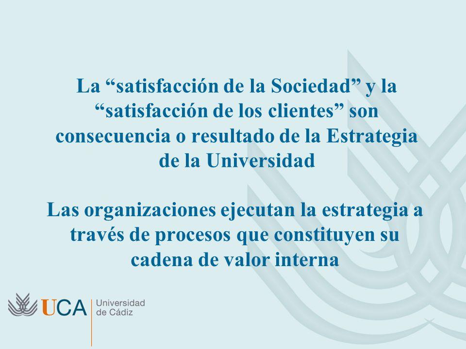 La satisfacción de la Sociedad y la satisfacción de los clientes son consecuencia o resultado de la Estrategia de la Universidad