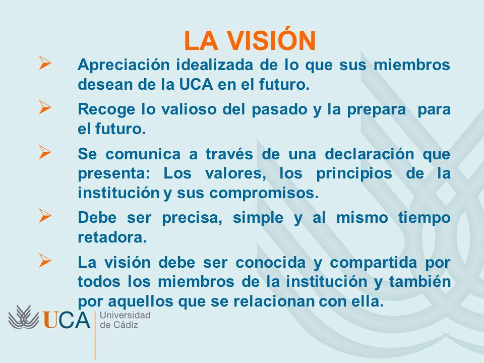 LA VISIÓN Apreciación idealizada de lo que sus miembros desean de la UCA en el futuro. Recoge lo valioso del pasado y la prepara para el futuro.