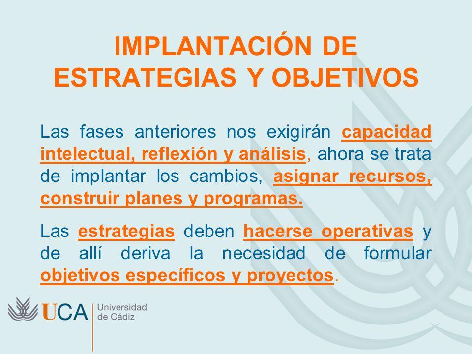 IMPLANTACIÓN DE ESTRATEGIAS Y OBJETIVOS