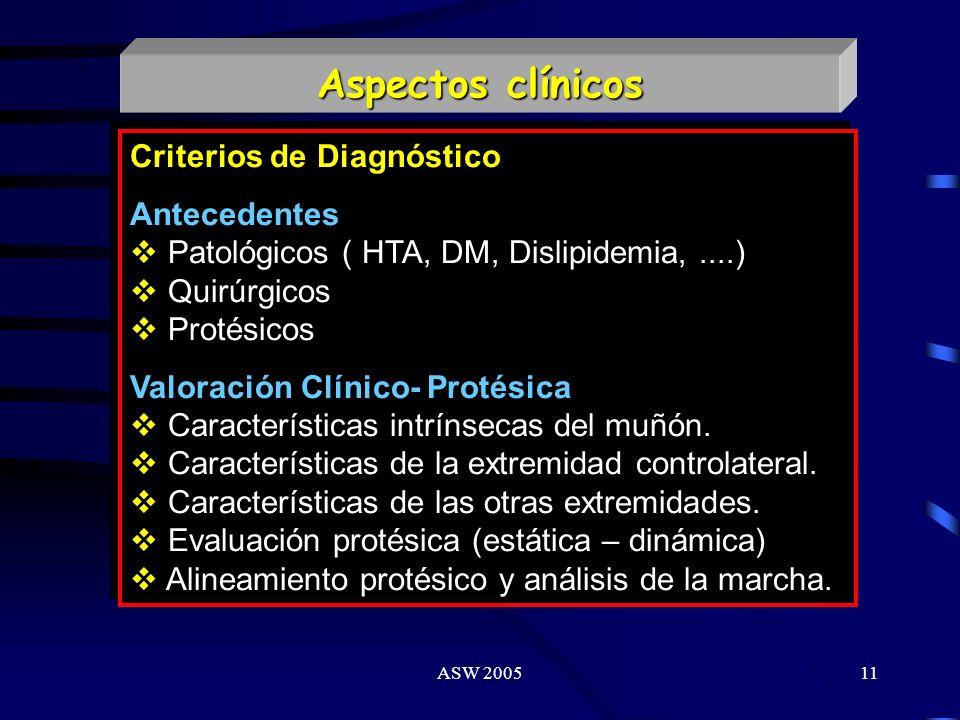 Aspectos clínicos Criterios de Diagnóstico Antecedentes