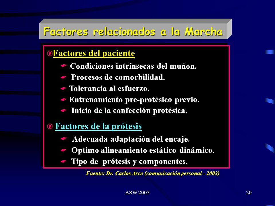 Factores relacionados a la Marcha