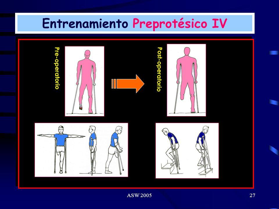 Entrenamiento Preprotésico IV