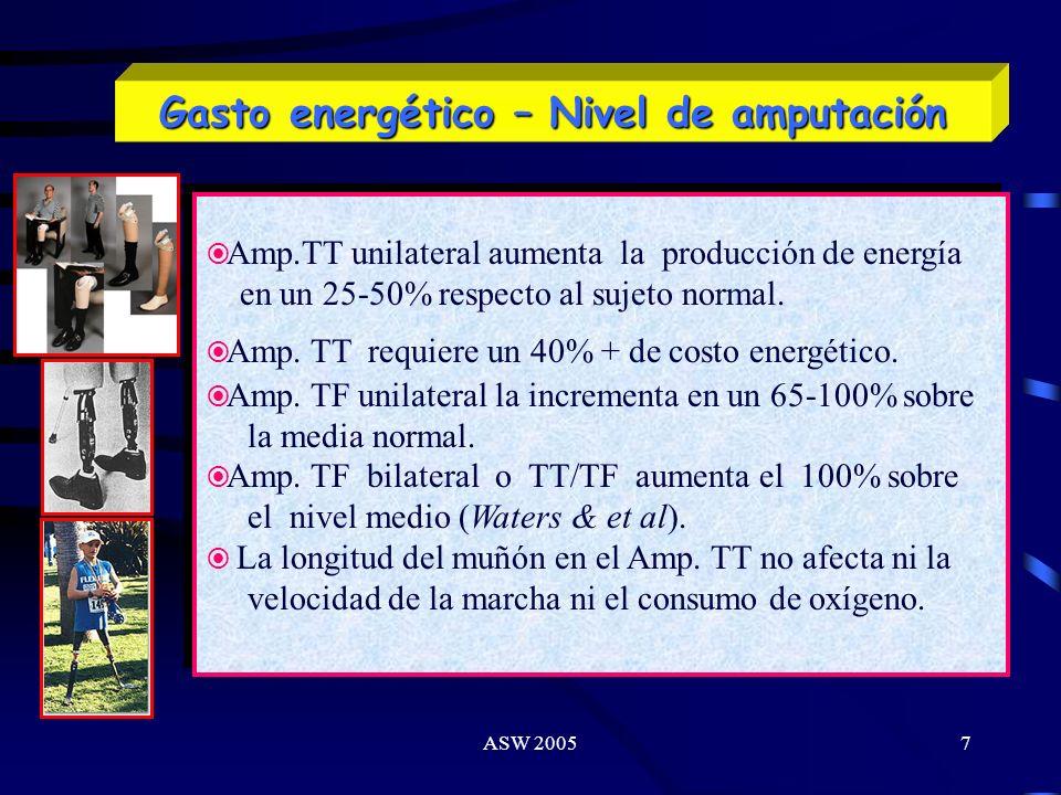 Gasto energético – Nivel de amputación