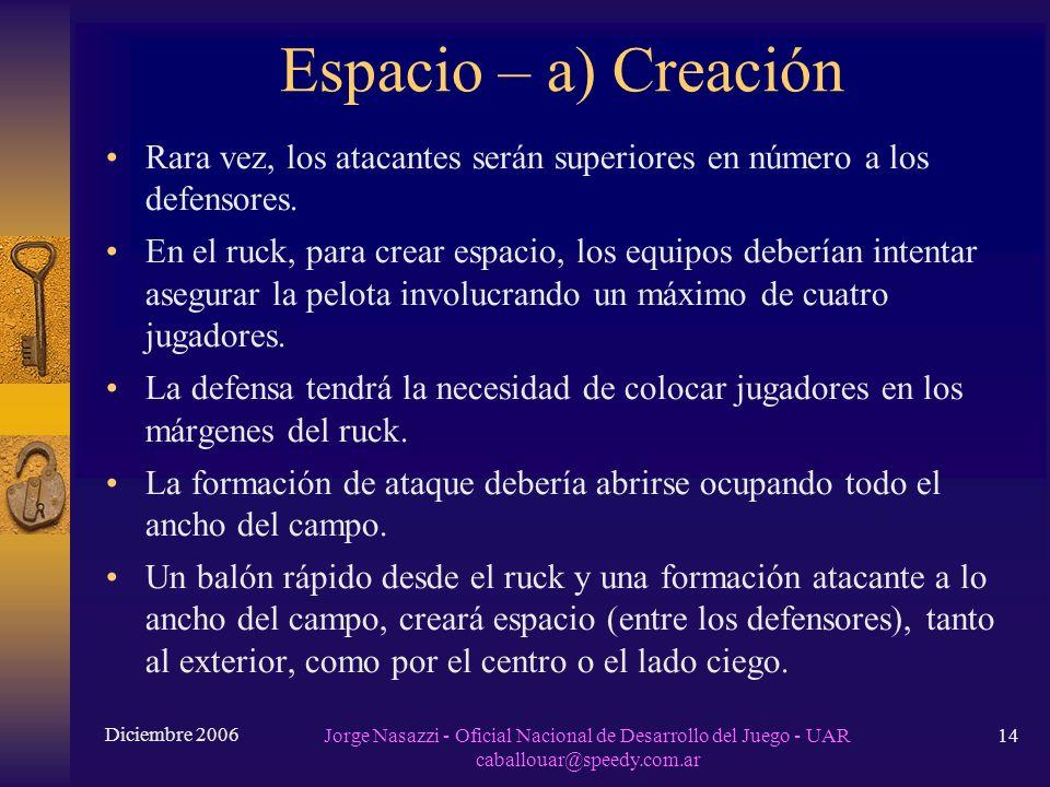 Espacio – a) Creación Rara vez, los atacantes serán superiores en número a los defensores.