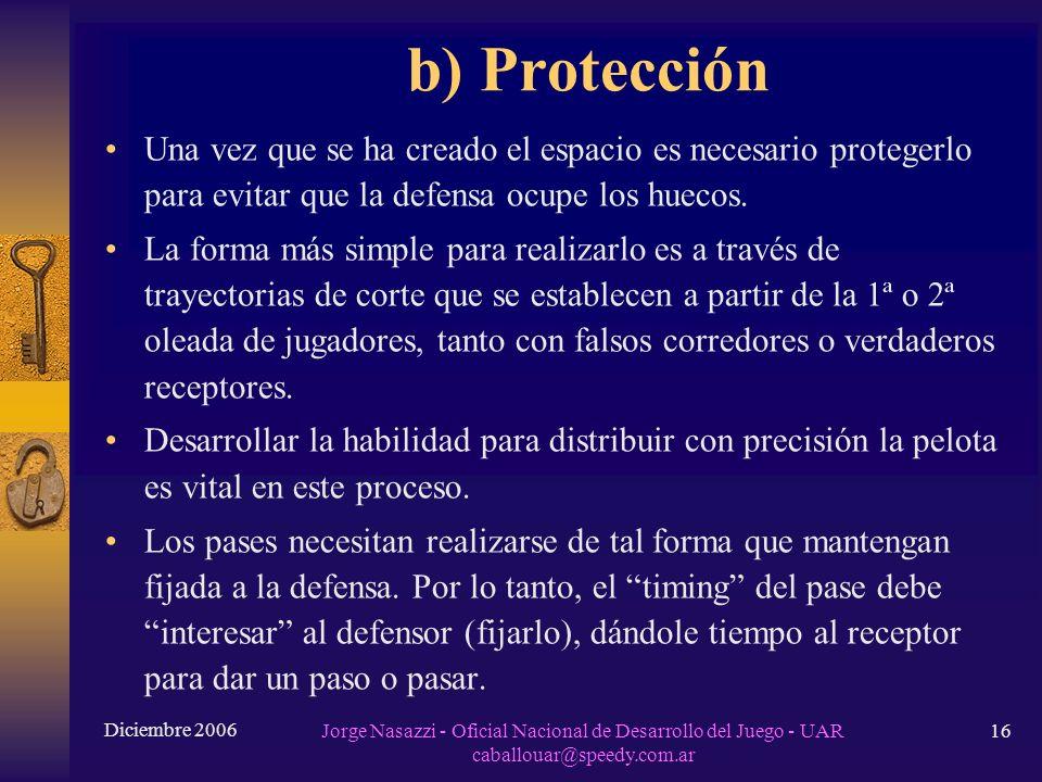 b) Protección Una vez que se ha creado el espacio es necesario protegerlo para evitar que la defensa ocupe los huecos.
