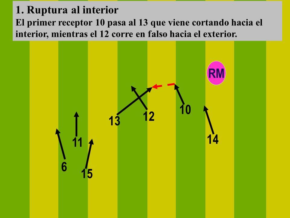 1. Ruptura al interior El primer receptor 10 pasa al 13 que viene cortando hacia el interior, mientras el 12 corre en falso hacia el exterior.