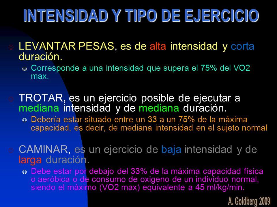 INTENSIDAD Y TIPO DE EJERCICIO