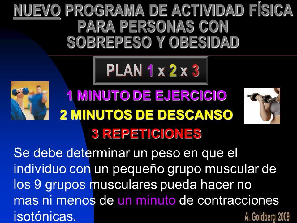 NUEVO PROGRAMA DE ACTIVIDAD FÍSICA PARA PERSONAS CON SOBREPESO Y OBESIDAD PLAN 1 x 2 x 3