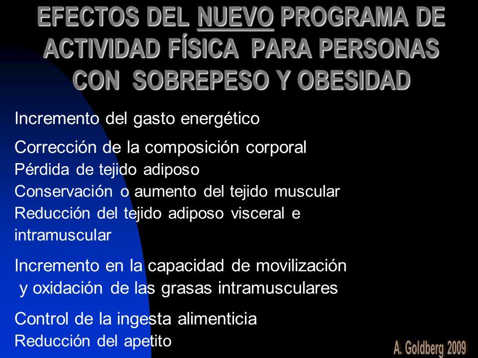 EFECTOS DEL NUEVO PROGRAMA DE ACTIVIDAD FÍSICA PARA PERSONAS CON SOBREPESO Y OBESIDAD