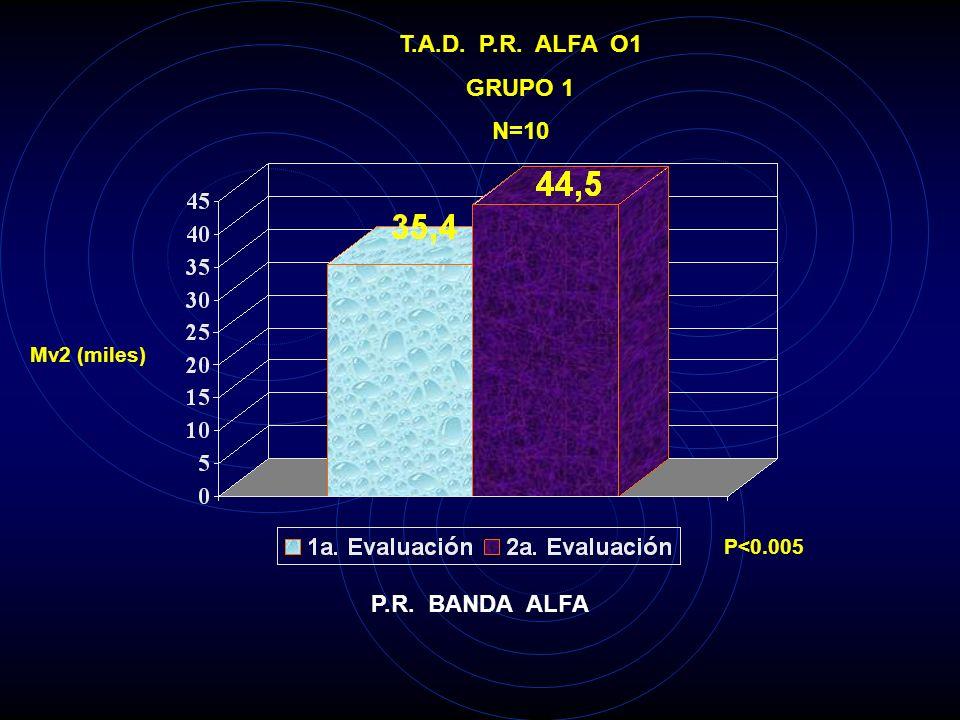 T.A.D. P.R. ALFA O1 GRUPO 1 N=10 P.R. BANDA ALFA