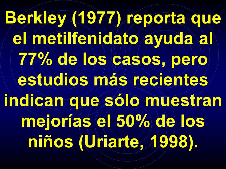 Berkley (1977) reporta que el metilfenidato ayuda al 77% de los casos, pero estudios más recientes indican que sólo muestran mejorías el 50% de los niños (Uriarte, 1998).