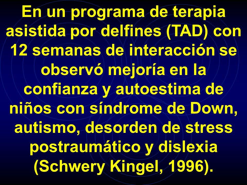 En un programa de terapia asistida por delfines (TAD) con 12 semanas de interacción se observó mejoría en la confianza y autoestima de niños con síndrome de Down, autismo, desorden de stress postraumático y dislexia (Schwery Kingel, 1996).