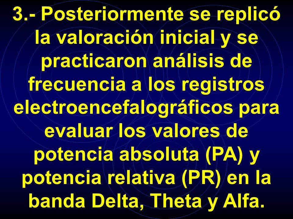 3.- Posteriormente se replicó la valoración inicial y se practicaron análisis de frecuencia a los registros electroencefalográficos para evaluar los valores de potencia absoluta (PA) y potencia relativa (PR) en la banda Delta, Theta y Alfa.