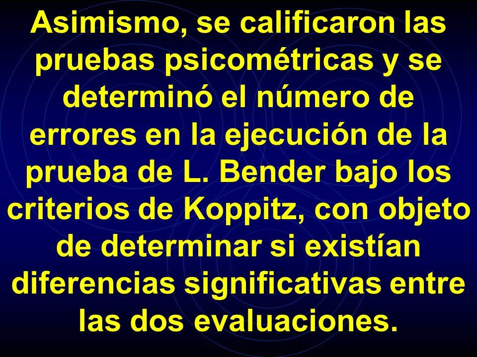 Asimismo, se calificaron las pruebas psicométricas y se determinó el número de errores en la ejecución de la prueba de L.