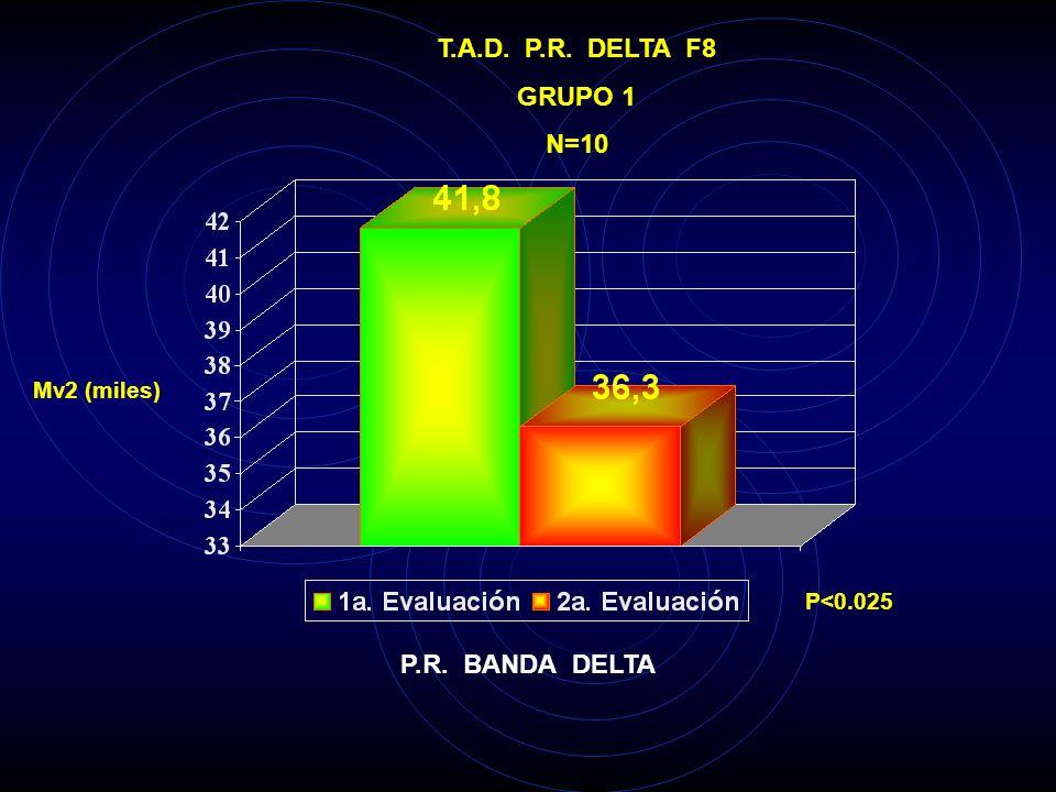T.A.D. P.R. DELTA F8 GRUPO 1 N=10 P.R. BANDA DELTA