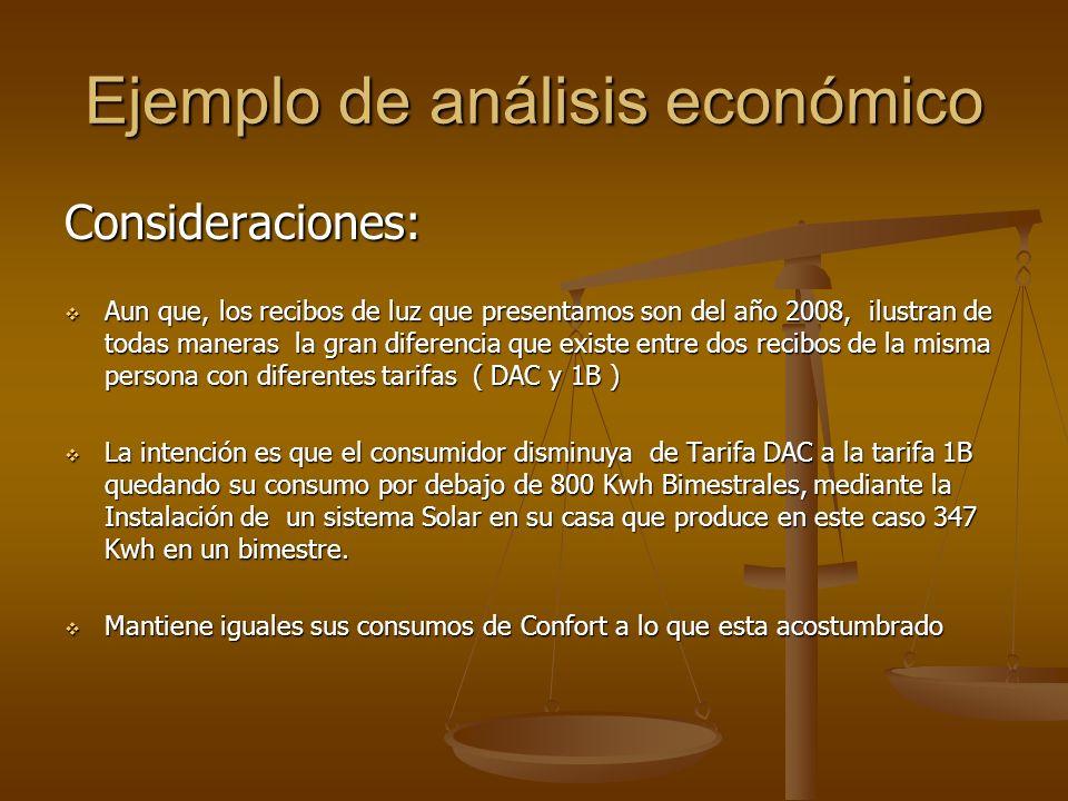 Ejemplo de análisis económico