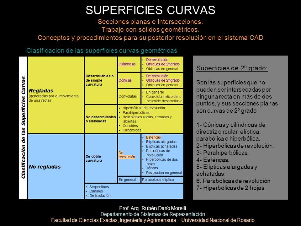 SUPERFICIES CURVAS Secciones planas e intersecciones. Trabajo con sólidos geométricos.
