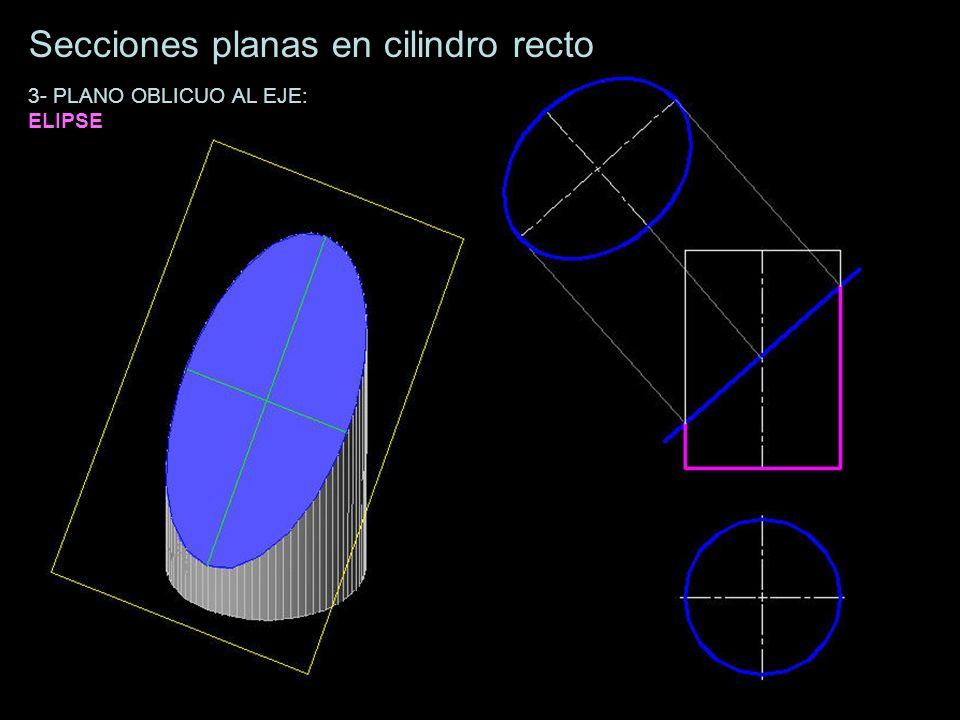 Secciones planas en cilindro recto