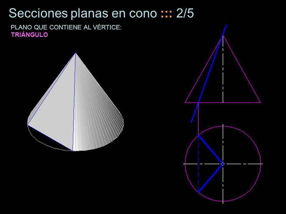 Secciones planas en cono ::: 2/5