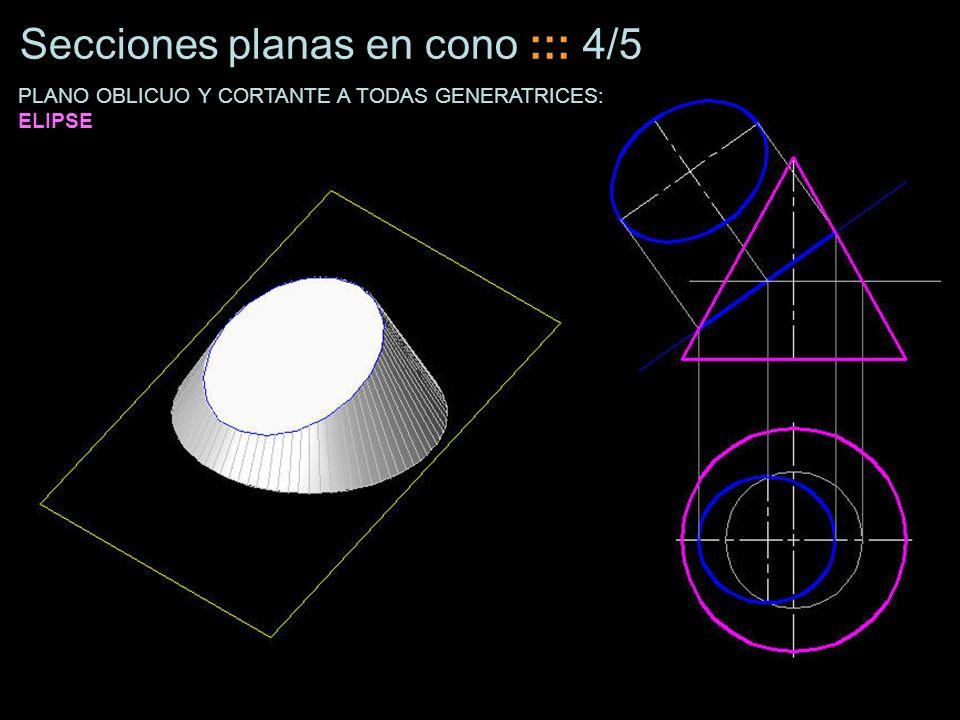 Secciones planas en cono ::: 4/5