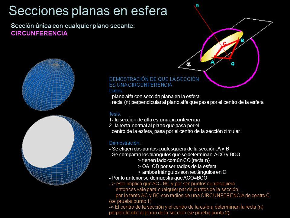 Secciones planas en esfera
