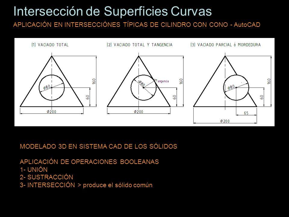 Intersección de Superficies Curvas