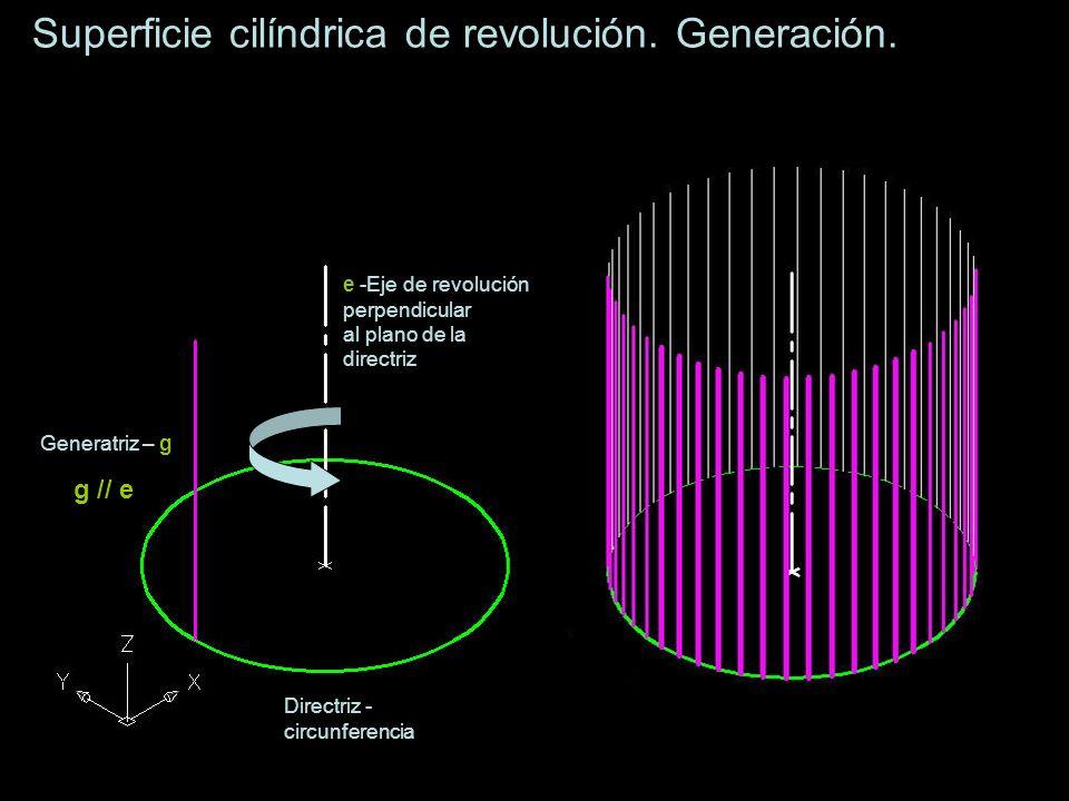 Superficie cilíndrica de revolución. Generación.