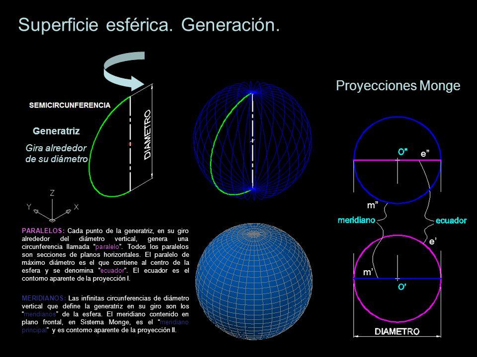 Superficie esférica. Generación.