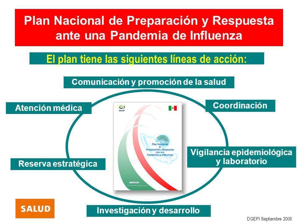 Plan Nacional de Preparación y Respuesta ante una Pandemia de Influenza