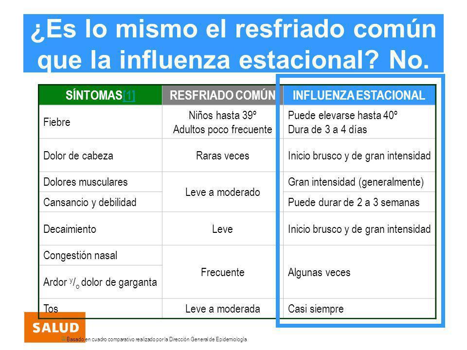 ¿Es lo mismo el resfriado común que la influenza estacional No.