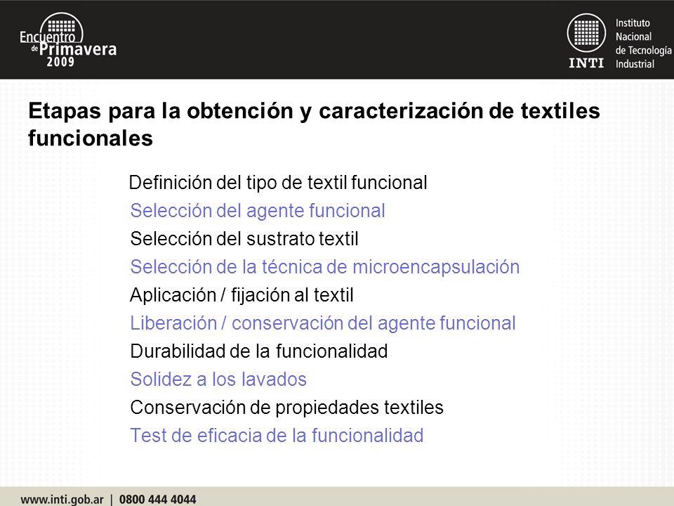 Etapas para la obtención y caracterización de textiles funcionales