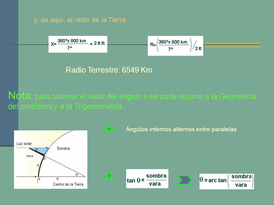 y, de aquí, el radio de la Tierra: