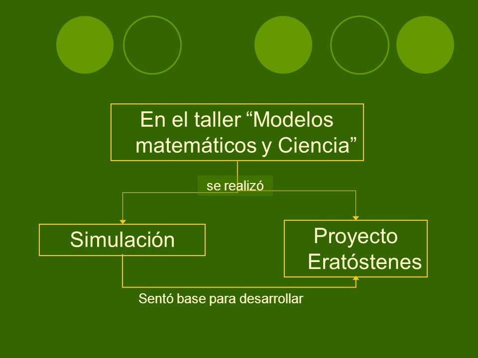 En el taller Modelos matemáticos y Ciencia