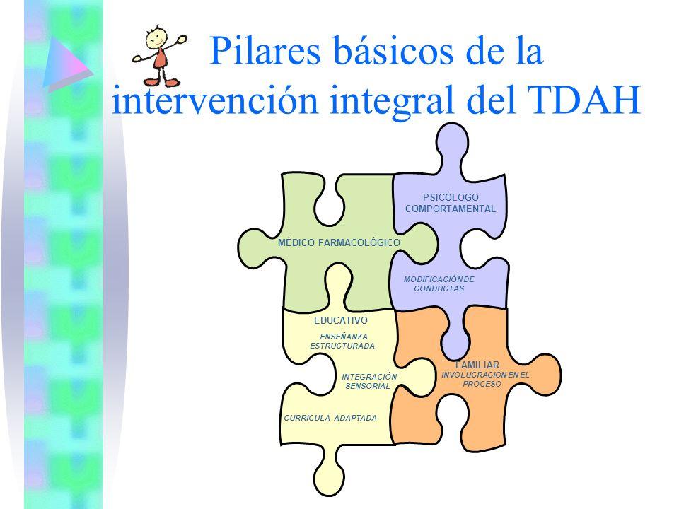 Pilares básicos de la intervención integral del TDAH