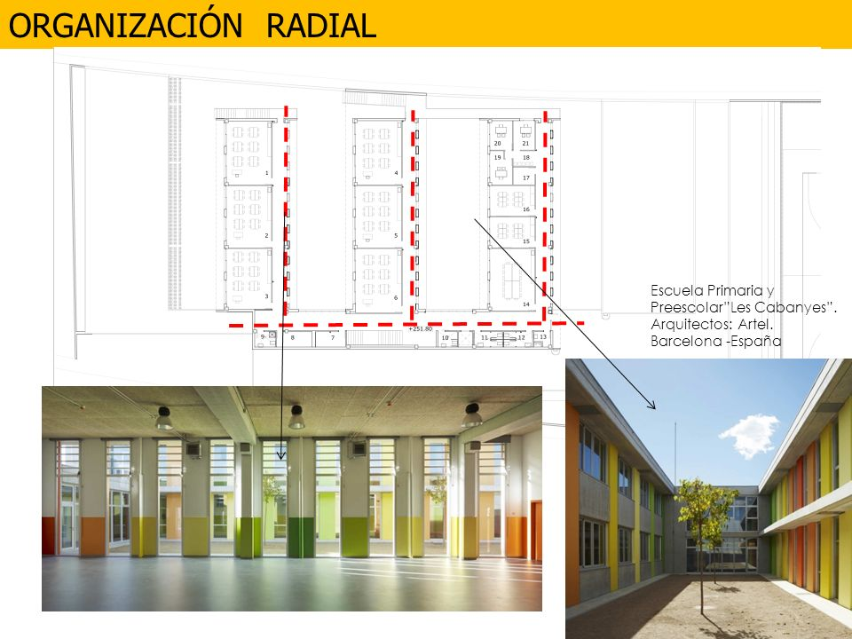 Organizaciones espaciales ppt descargar for Restaurante escuela de arquitectos madrid