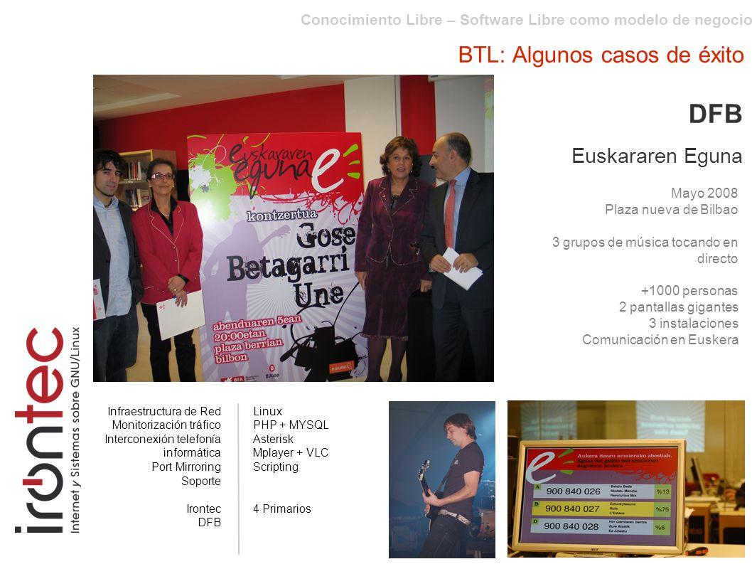 BTL: Algunos casos de éxito