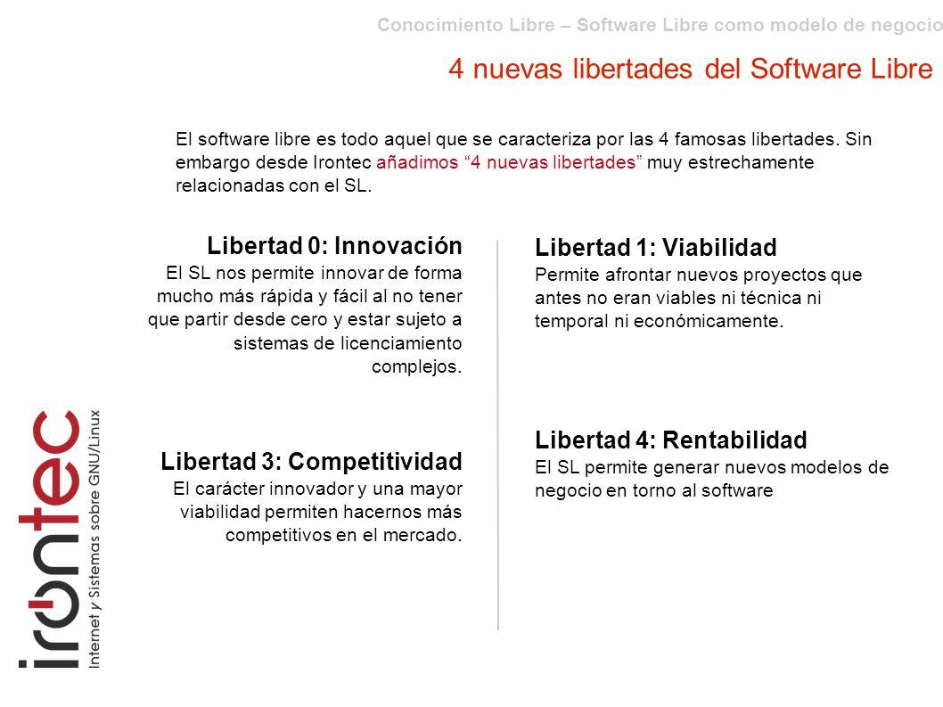 4 nuevas libertades del Software Libre
