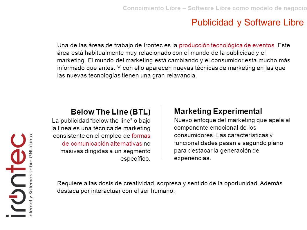Publicidad y Software Libre