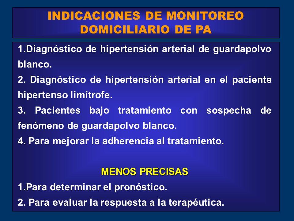 INDICACIONES DE MONITOREO DOMICILIARIO DE PA