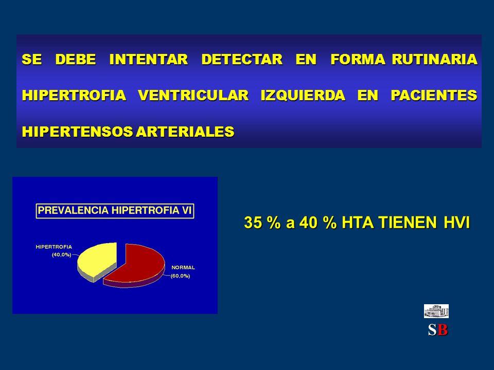 SE DEBE INTENTAR DETECTAR EN FORMA RUTINARIA HIPERTROFIA VENTRICULAR IZQUIERDA EN PACIENTES HIPERTENSOS ARTERIALES