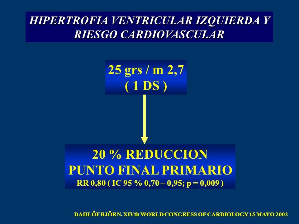 HIPERTROFIA VENTRICULAR IZQUIERDA Y RIESGO CARDIOVASCULAR