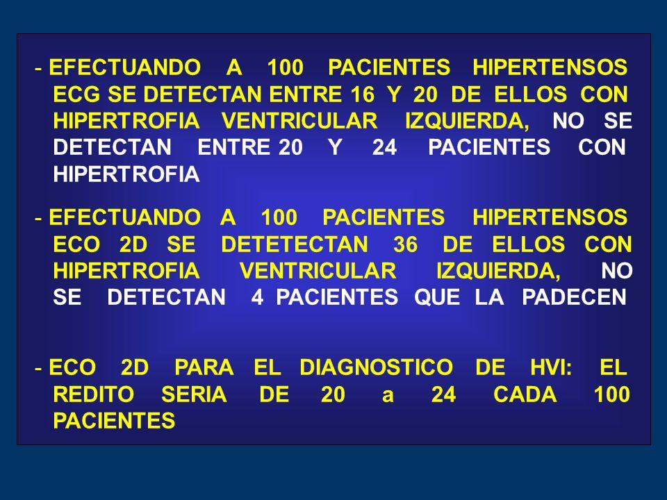 EFECTUANDO A 100 PACIENTES HIPERTENSOS