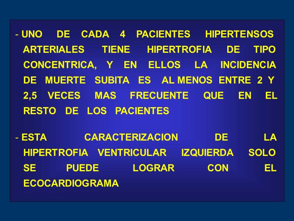 UNO DE CADA 4 PACIENTES HIPERTENSOS