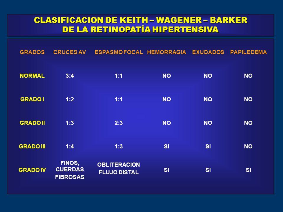 CLASIFICACION DE KEITH – WAGENER – BARKER
