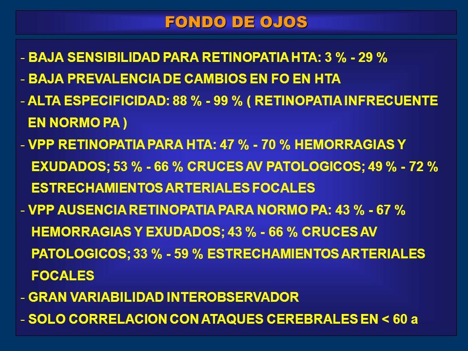 FONDO DE OJOS BAJA SENSIBILIDAD PARA RETINOPATIA HTA: 3 % - 29 %