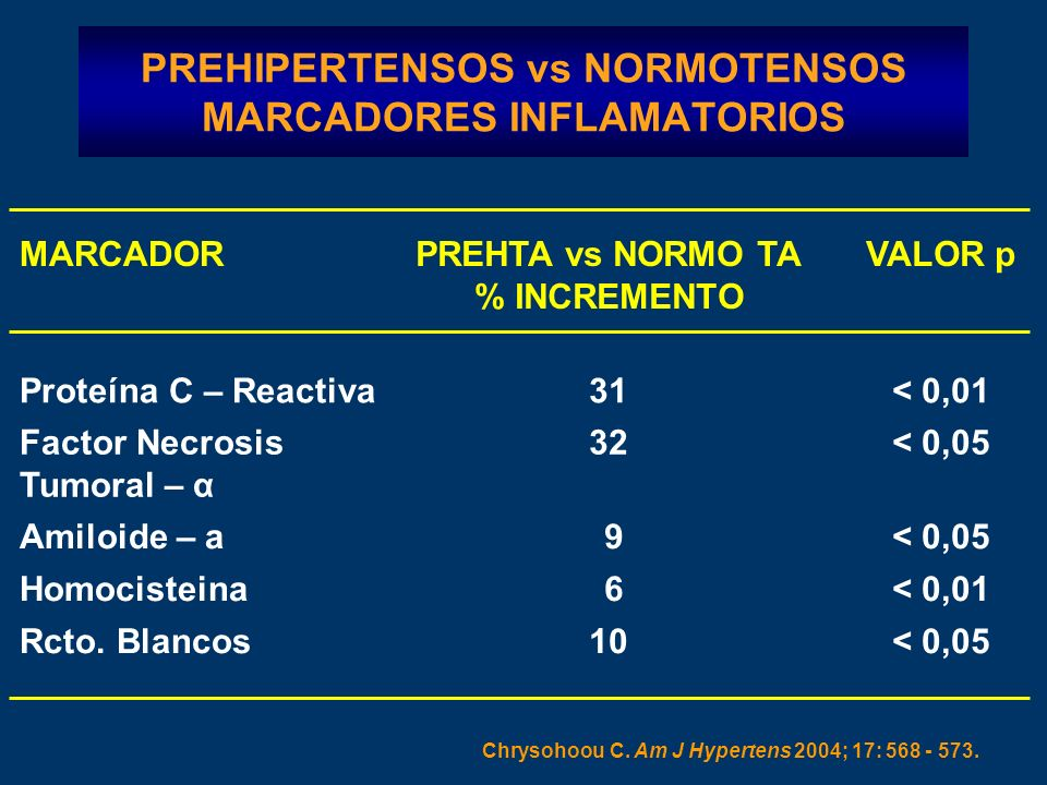 PREHIPERTENSOS vs NORMOTENSOS MARCADORES INFLAMATORIOS