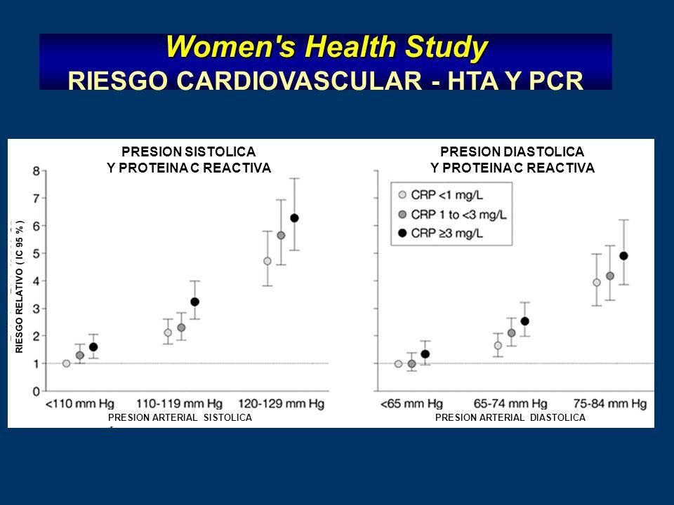 Women s Health Study RIESGO CARDIOVASCULAR - HTA Y PCR