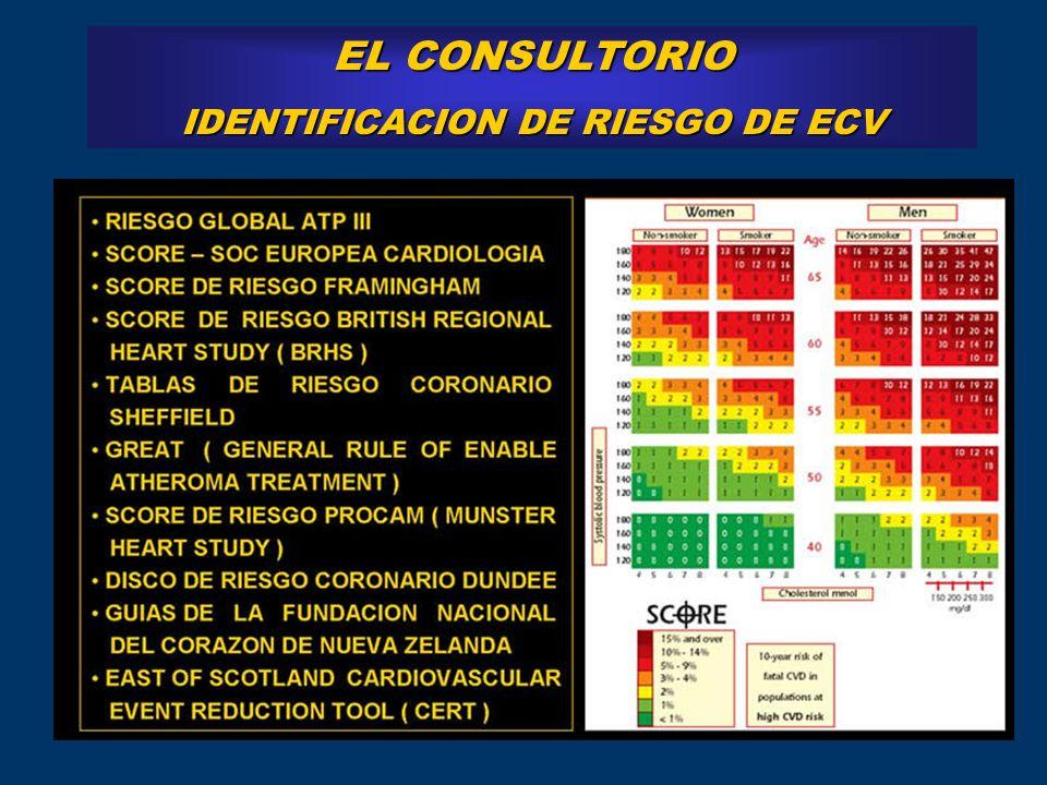 IDENTIFICACION DE RIESGO DE ECV