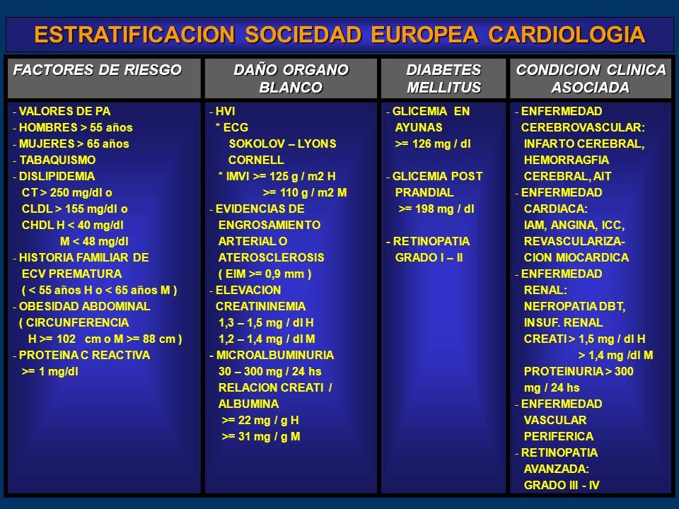 ESTRATIFICACION SOCIEDAD EUROPEA CARDIOLOGIA
