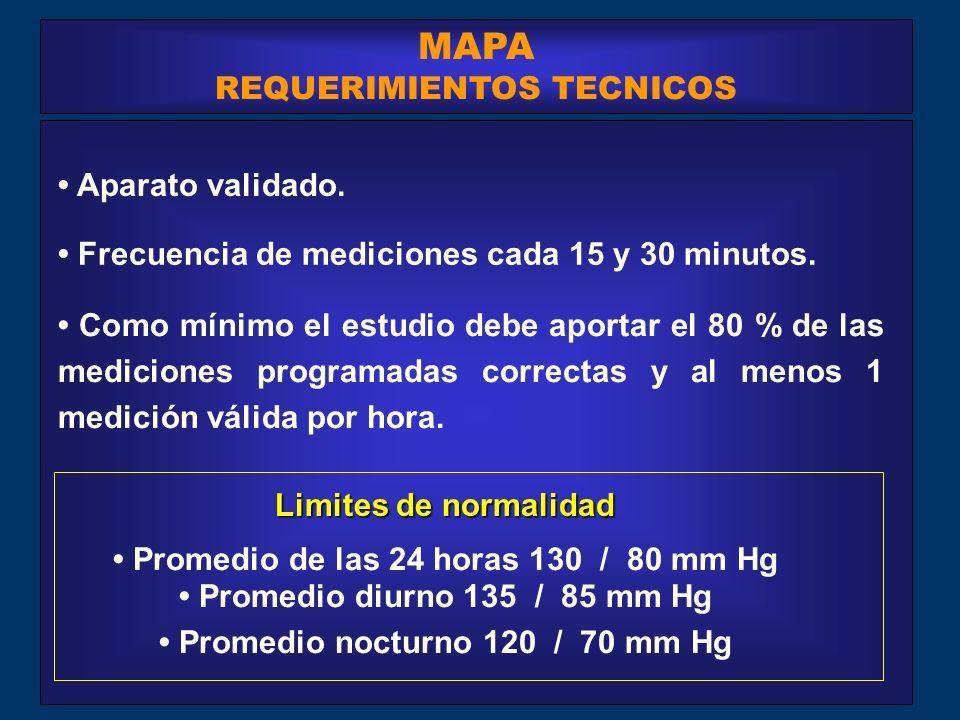 MAPA REQUERIMIENTOS TECNICOS • Aparato validado.